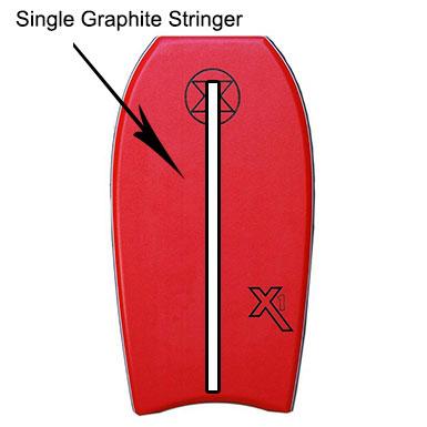 Custom X Body Board Single Stringer